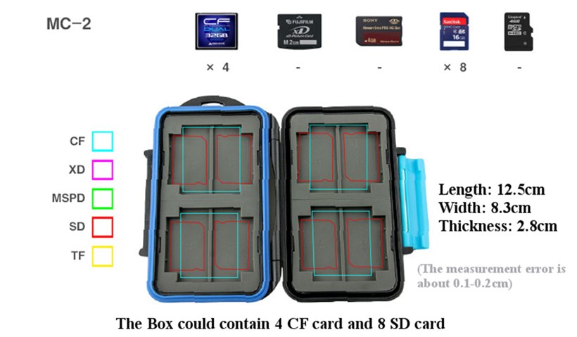 JJC MC-2 Waterproof Dirt-proof Portable CF SD Card Storage Box