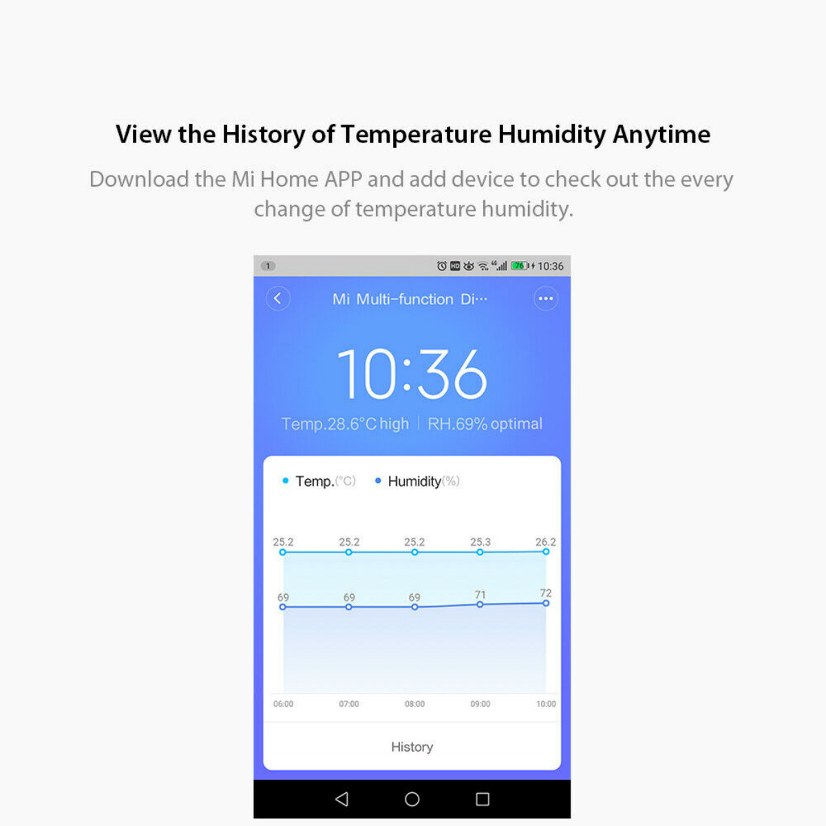 Xiaomi Mijia Digital Clock E-INK Screen Temperature Humidity