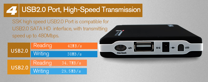 SSK SHE037 2.5 inch USB 2.0 to SATA External HDD SSD Hard Drive Enclosure Supports OTB Function