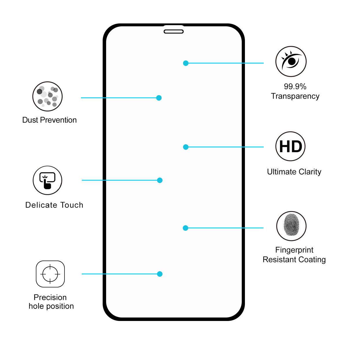 Enkay Full Glue 2.5D Arc Edge Tempered Glass Screen Protector For iPhone XR