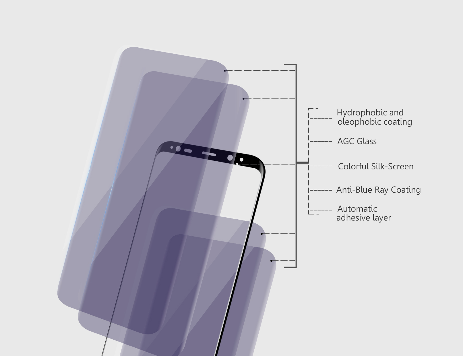 Bakeey 3D Curved Edge Anti Blue Light Screen Protector For Samsung Galaxy S8 Plus