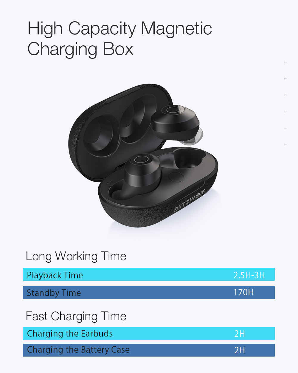 BlitzWolf® BW-FYE5 TWS bluetooth V5.0 Earphone Mini Invisible True Wireless Bilateral Call Stereo Headphone with Charging Box