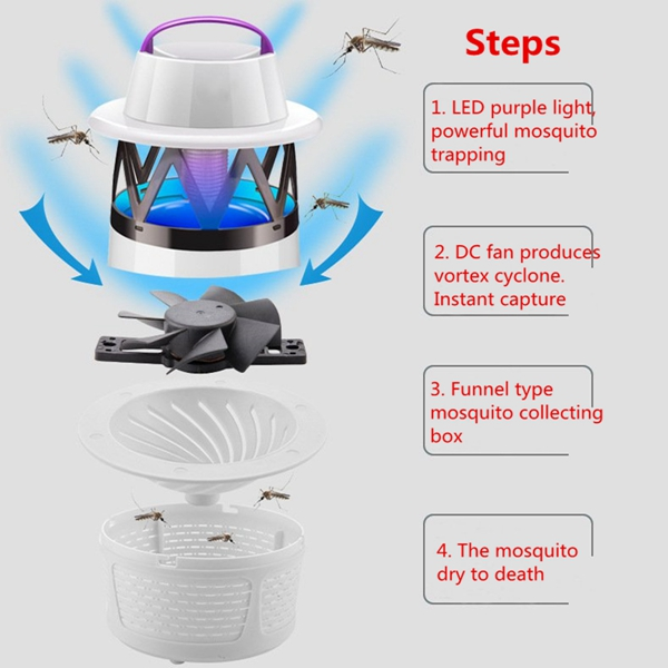 Electric Mosquito Insect Killer Lamp UV LED Fly Zapper Indoor Night Light USB Silent Trap Lamp