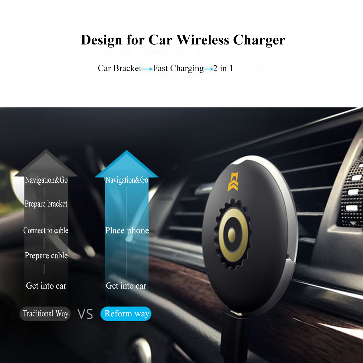 10W 360 Degree Rotation Type-C Qi Wireless Fast Charging Dashboard Charger Holder for Samsung Xiaomi