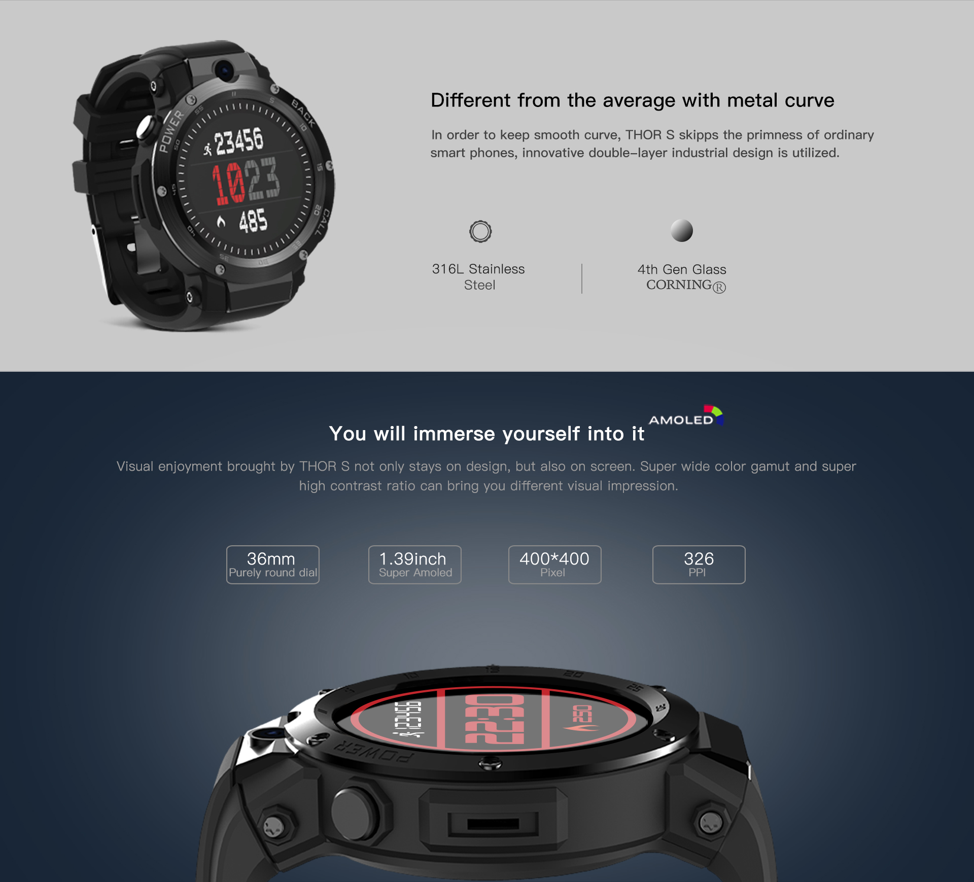 Zeblaze THOR S 1.39inch Super AMOLED 1GB+16GB 3G GPS WIFI Camera Heart Rate Monitor Smart Watch