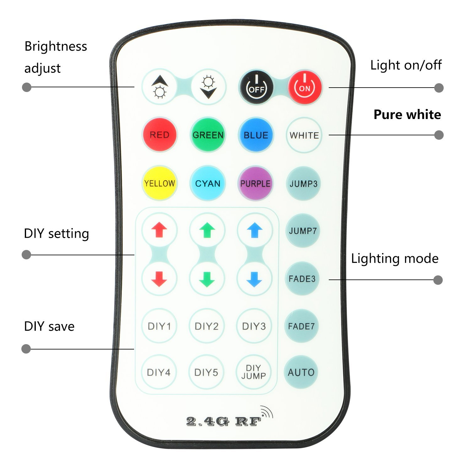 ARILUX® E27 9W Color Changing LED Globe Light Bulb with 2.4G Wireless Remote Controller AC85-265V