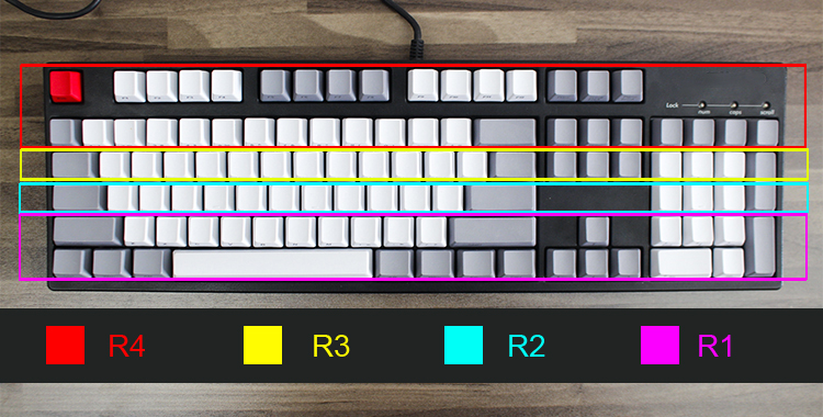 4Pcs a Set Blank R1 R2 R3 R4 Multiple Color PBT Thick OEM Profile Keycaps for Mechanical Keyboard