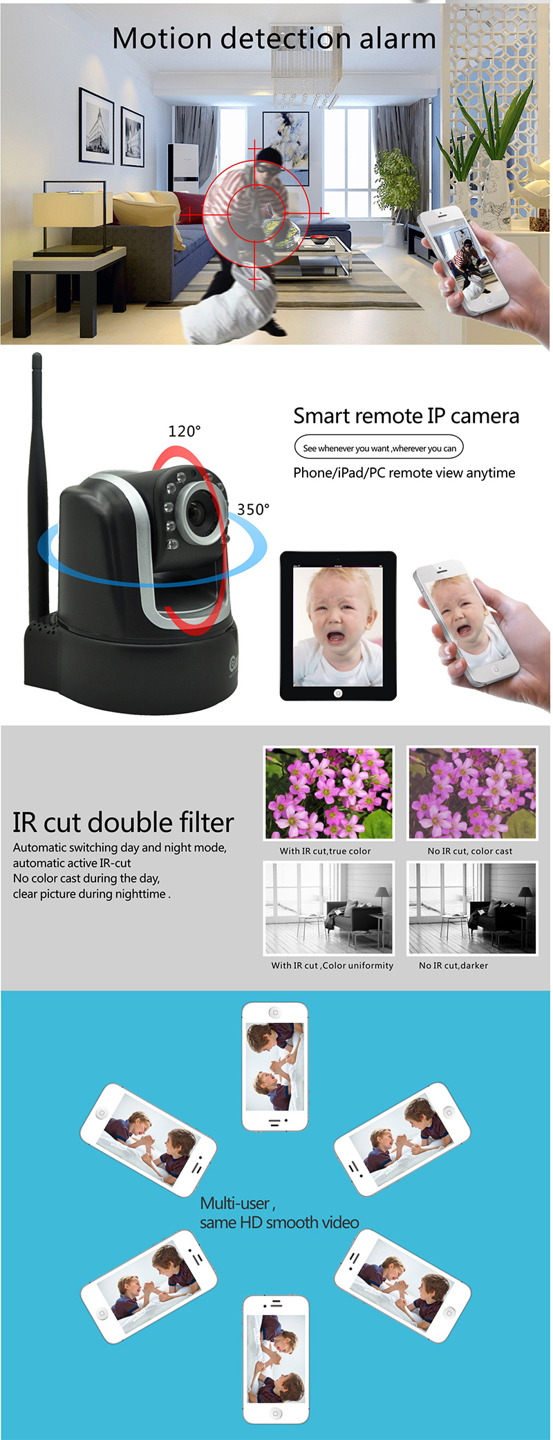 NEO COOLCAM NIP-16SY 1080P HD WiFi IP Camera 3.6mm Lens Network P2P Security Camera Baby Monitor