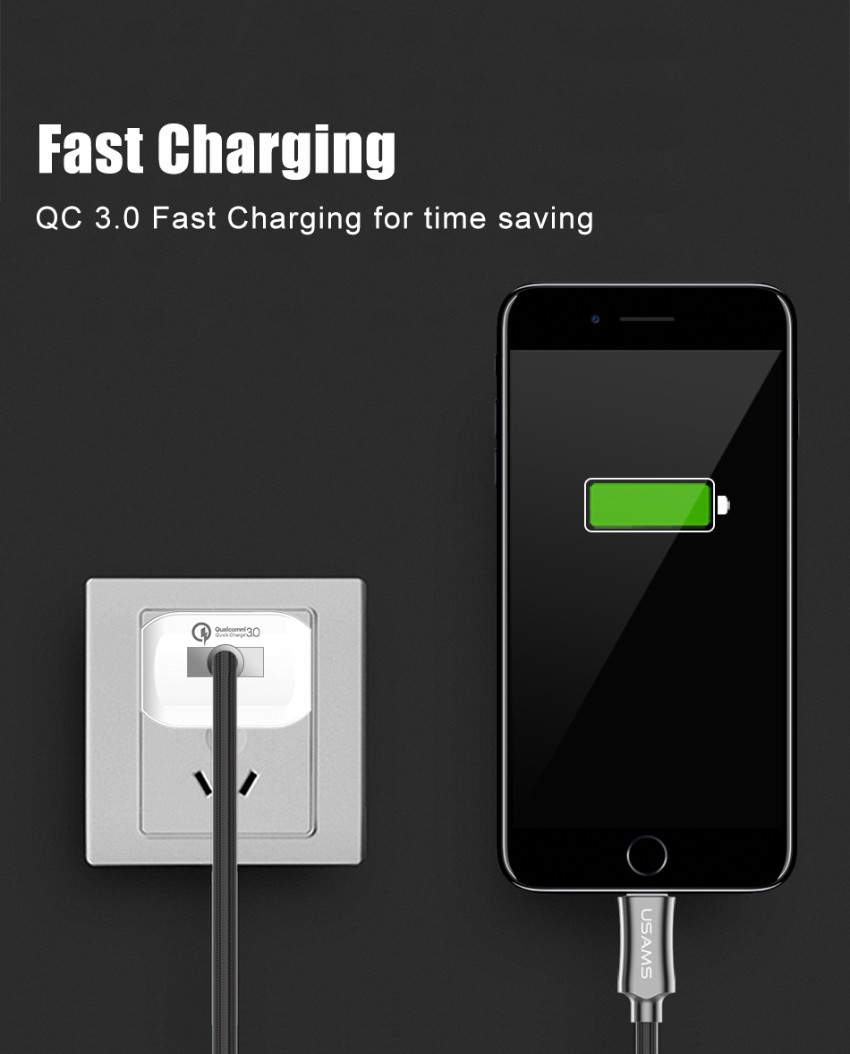 USAMS 18W Dual USB Charger Travel EU Plug With Fast Charging QC3.0 For Samsung S8 Xiaomi 6 iphone 7