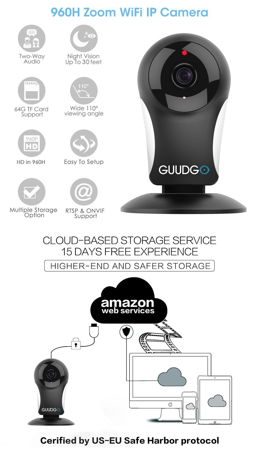 GUUDGO GD-SC11 960P Mini Cloud WIFI IP Camera IR-Cut Night Vision Two-way Audio Motion Detection Alarm Camera Monitor Support Amazon-AWS[Amazon Web Services] Cloud Storage Service
