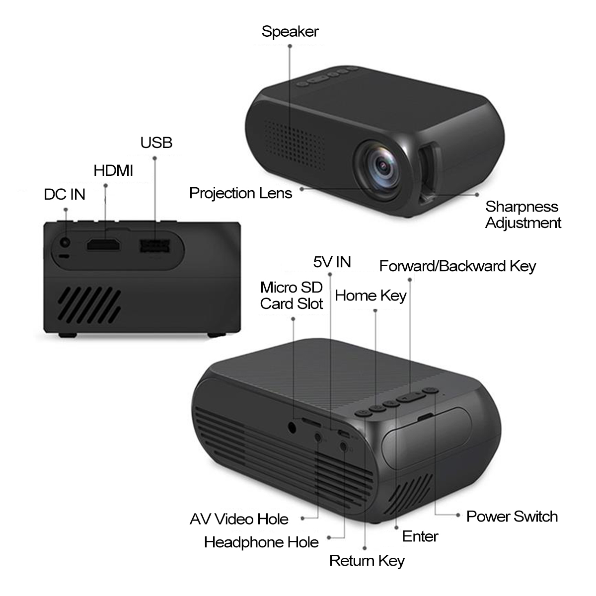 YG-320 Mini LCD LED Projector 400-600 Lumens 320 x 240 Pixels 1080P Home Theater Cinema Projector