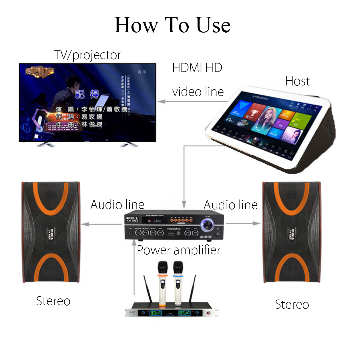 Home Karaoke KTV 15.6 Inch Touch Screen 45K Song Player 2TB Android Jukebox