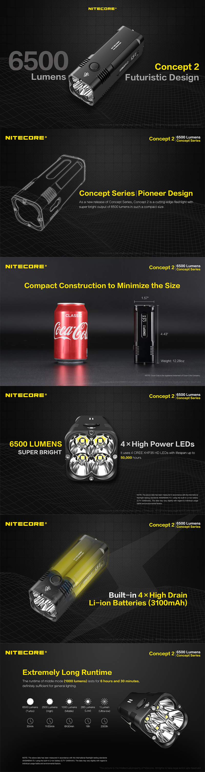 Nitecore CONCEPT 2 4 x XHP35 Flashlight HD 6500LM 8Modes Dimming USB Rechargeable Long-range Super Bright Portable LED Flashlight