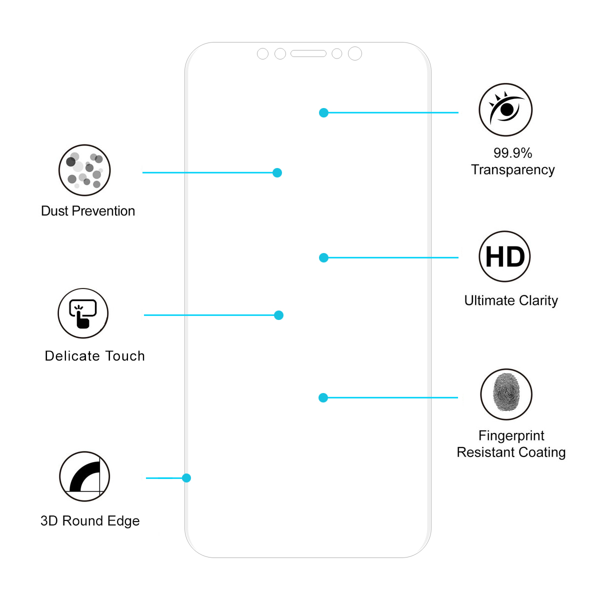 Enkay Front Back Rear Screen Protector For iPhone XR 3D Curved Edge Hot Bending Soft PET Film