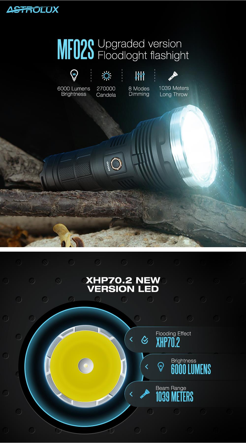 Astrolux MF02S XHP70.2 6000Lumens 8Modes Dimming Super Bright Floodlight Flooding Flashlight