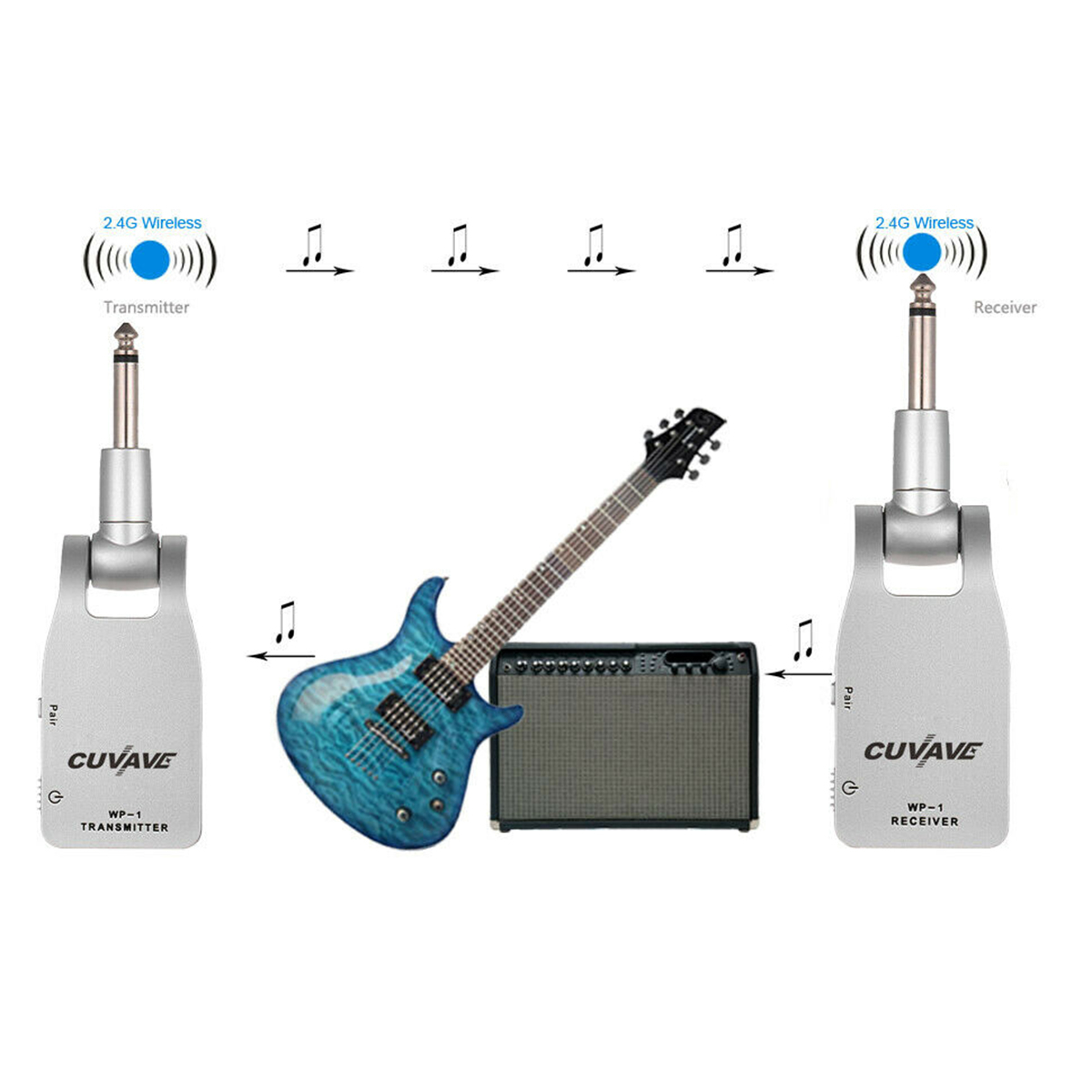 CUVAVE WP-1 Wireless Audio Transmitter Receiver System for Electric Guitar Bass Musical Instrument