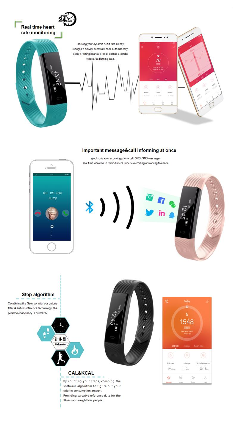 Bakeey ID115HR 0.86'' inch Heart Rate Monitor Smart Watch