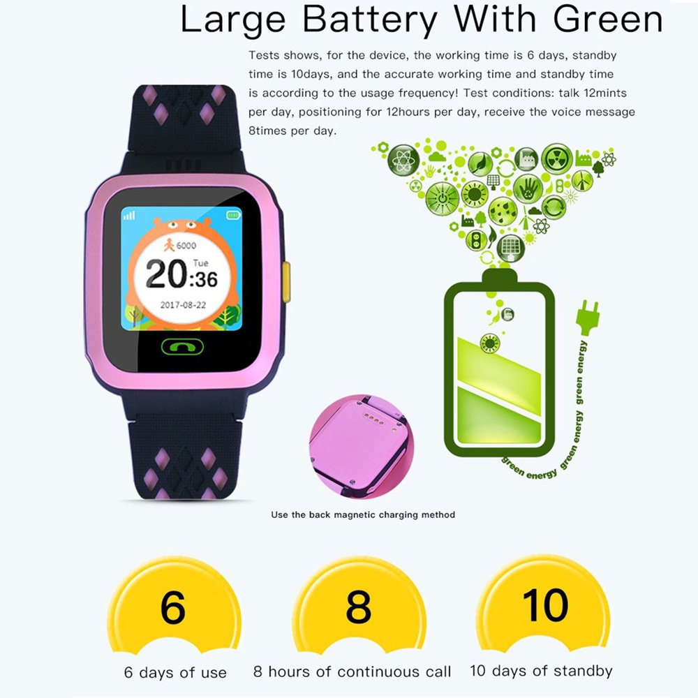 Bakeey GM09 1.44 inch LBS+GPS Monitoring SMS SIM Camera Kids Smart Watch