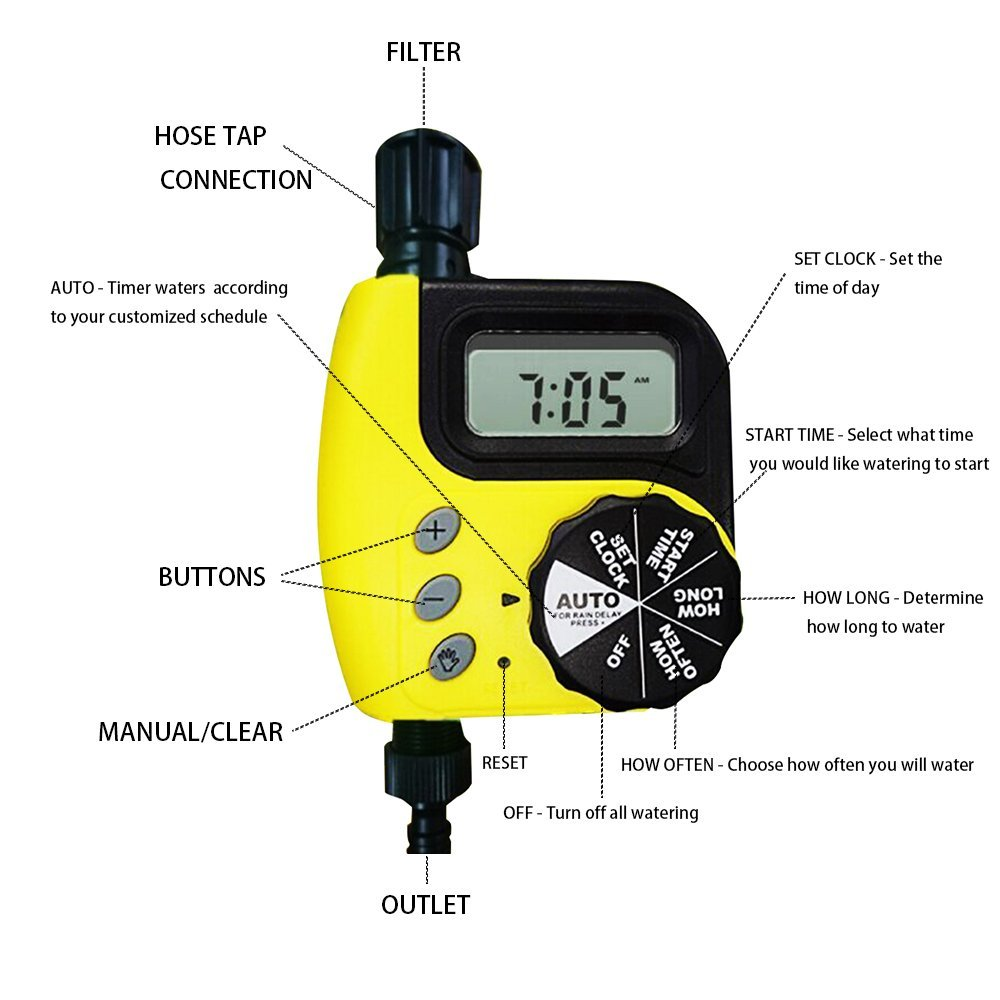 Programmable Single Outlet Digital Garden Water Timer Large LCD for Outdoor Hose Faucet Flowers Irrigation