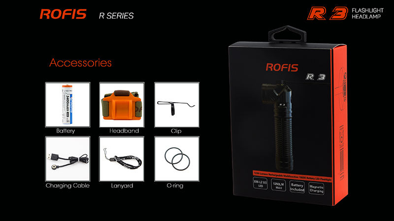 Rofis R3 L2 U3 1250LM Magnetic Charging Adjustable-angle Head LED Flashlight Headlamp