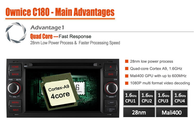 Ownice C180 OL-7295B DVD Player GPS Navigation Audio 2 DIN 2G RAM 1024X600 Quad Core WiFi Canbus