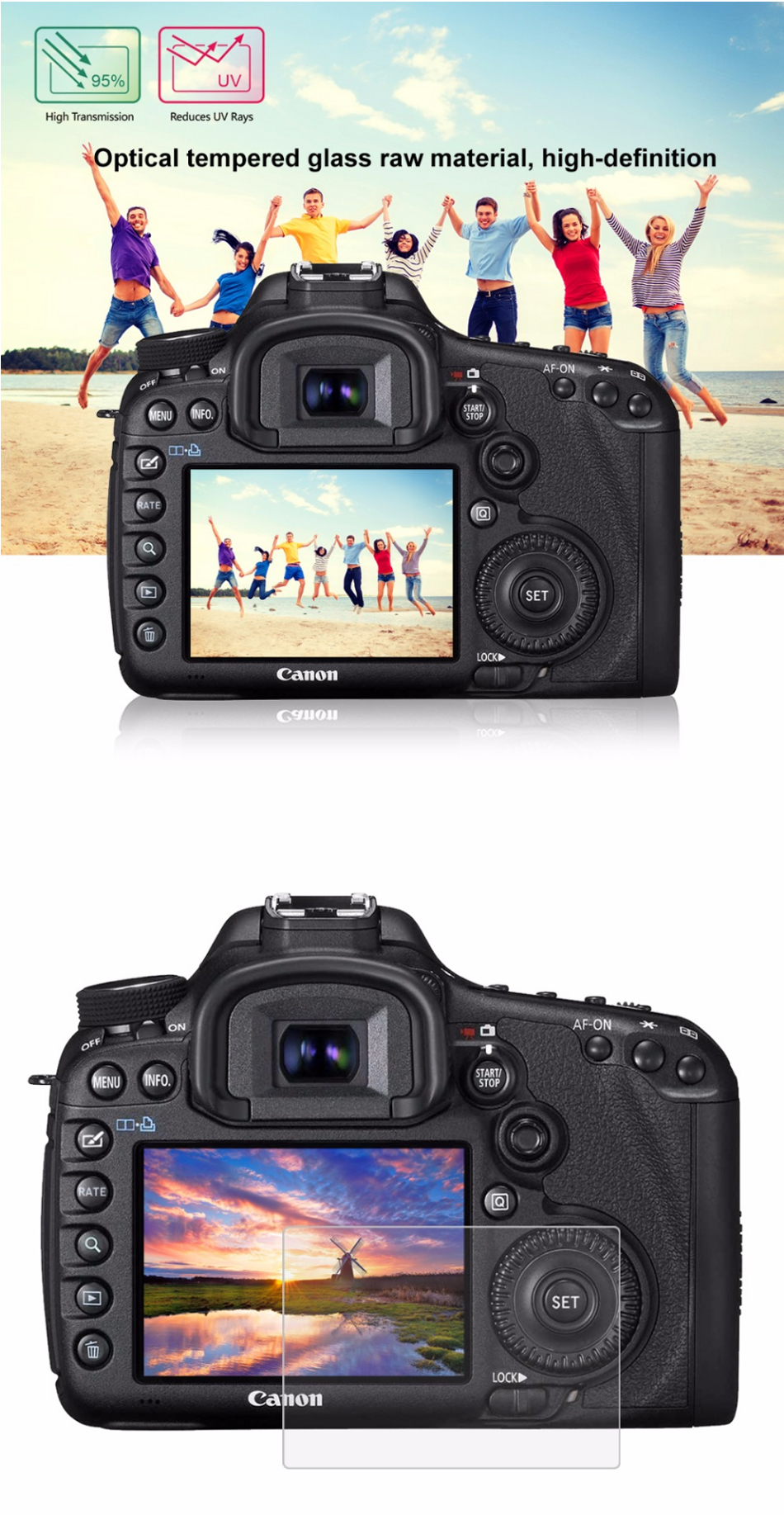 PULUZ PU5501 2.5D Curved Edge 9H Surface Hardness Tempered Glass Screen Protector for Canon 5D Mark III Camera