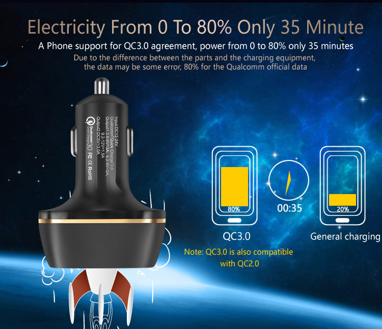 Dual USB 3A QC3.0 Fast Car Charger With LED Display For iPhone X 8 Oneplus 5 Xiaomi Mi6 Redmi Note4