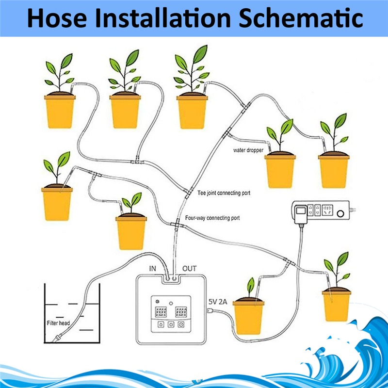 5V USB 30Days Timing Automatic Watering System Timing Watering Device Intelligent Drip Irrigation Timer Kit