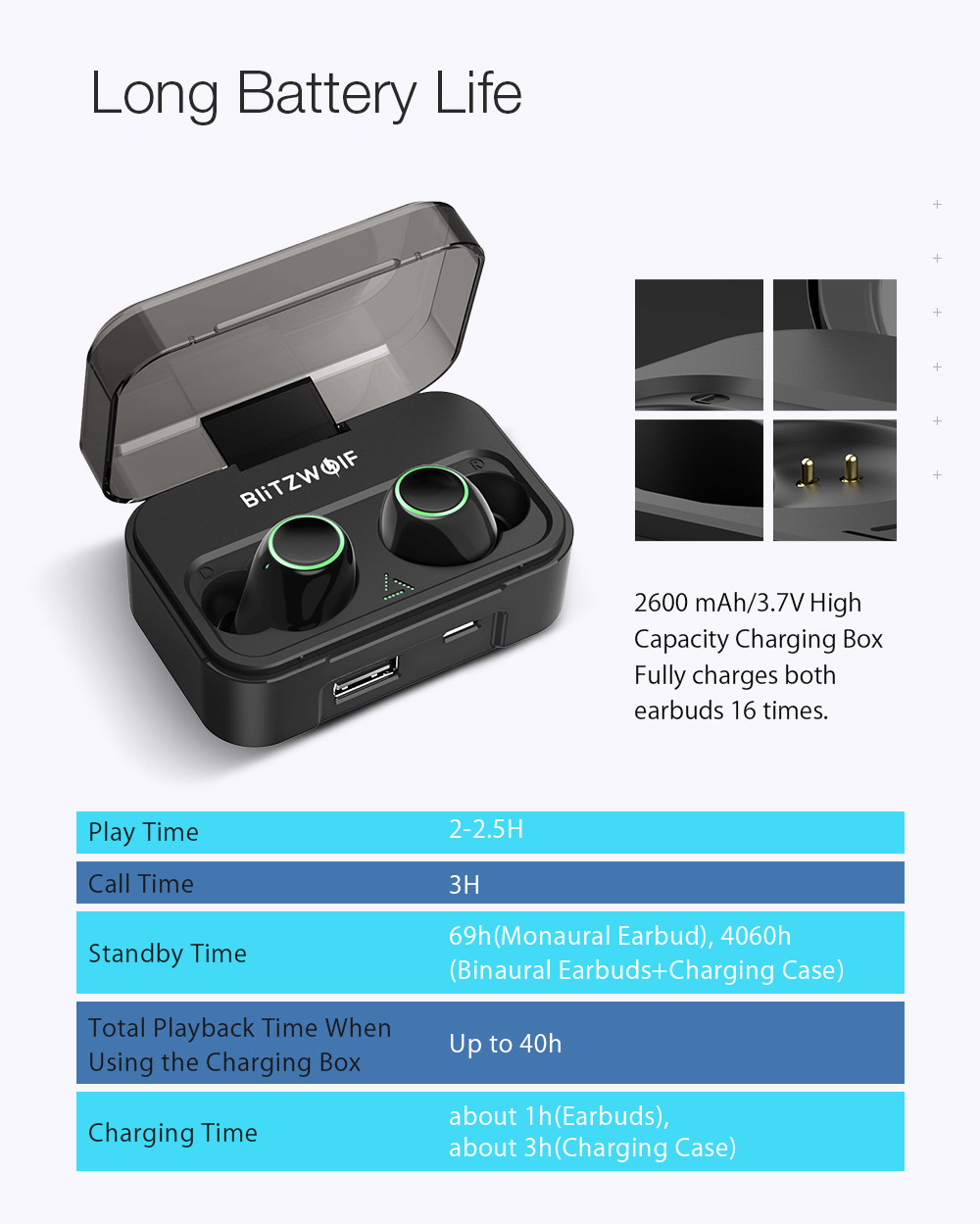 Blitzwolf® BW-FYE3 True Wireless bluetooth 5.0 Earphone HiFi Bilateral Calls with 2600mAh Power Bank