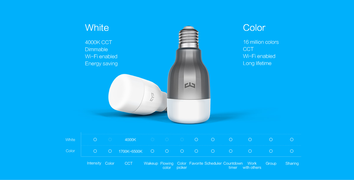 Yeelight YLDP02YL E27 9W RGBW WiFi Smart LED Bulb Work With Google Assistant AC220V(Xiaomi Ecosystem Product)