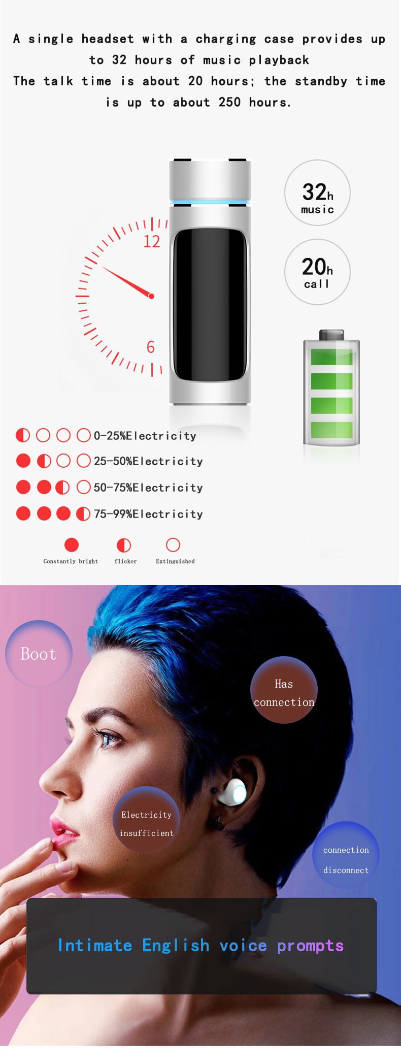 E8 True Wireless bluetooth Headset TWS Touch Hifi Noise Reduction Waterproof Earphone With Rotation Charging Box for Iphone X XR Huawei