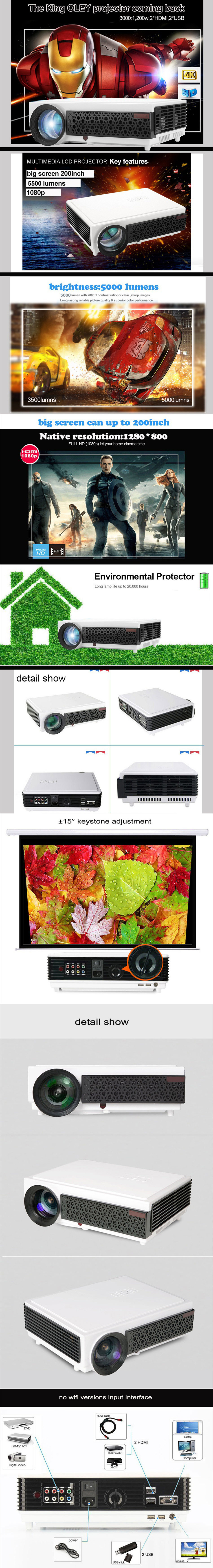 HTP 96 Plus Full HD TV LED 3D Projector 2800 Lumens 1280x800 Home Theater Projector