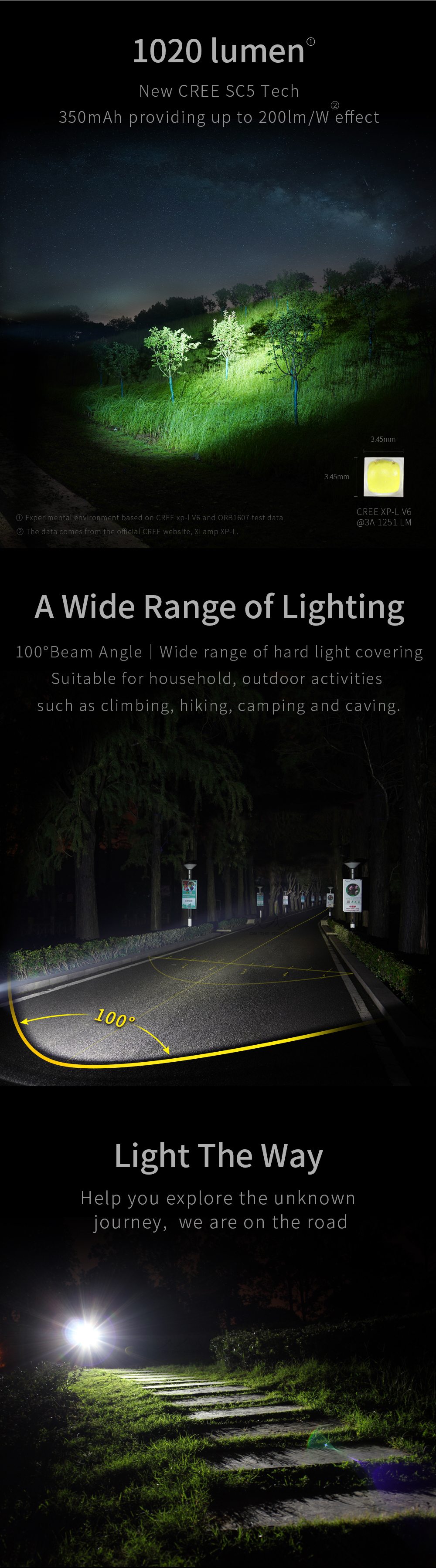 On The Road M3 Pro V6 1020lm Type-C USB Rechargeable Magnetic EDC LED Flashlight