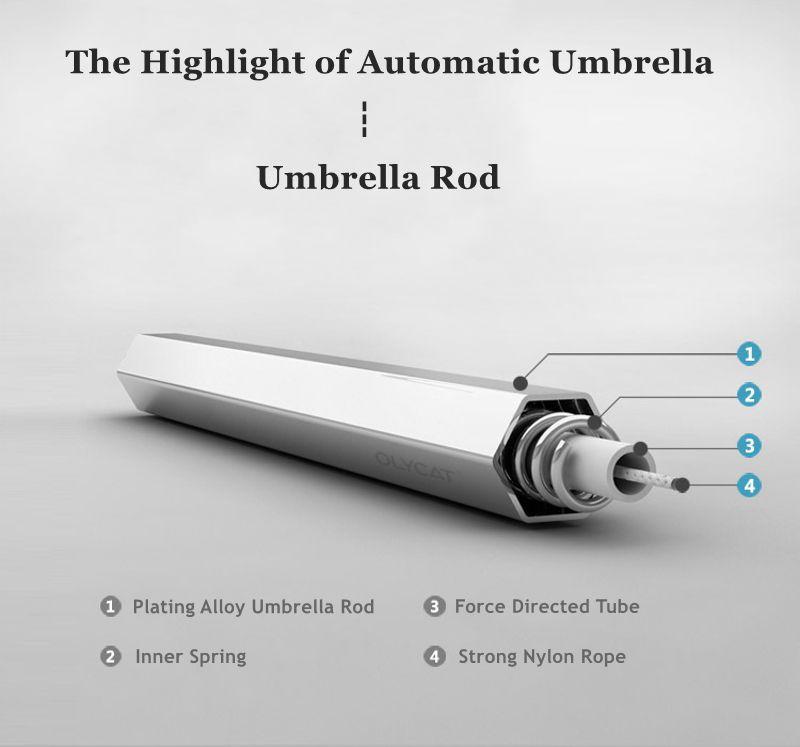 New Folding Automatic Umbrella For Girls Women Rain Waterproof Windproof Anti UV Paraguas Portable