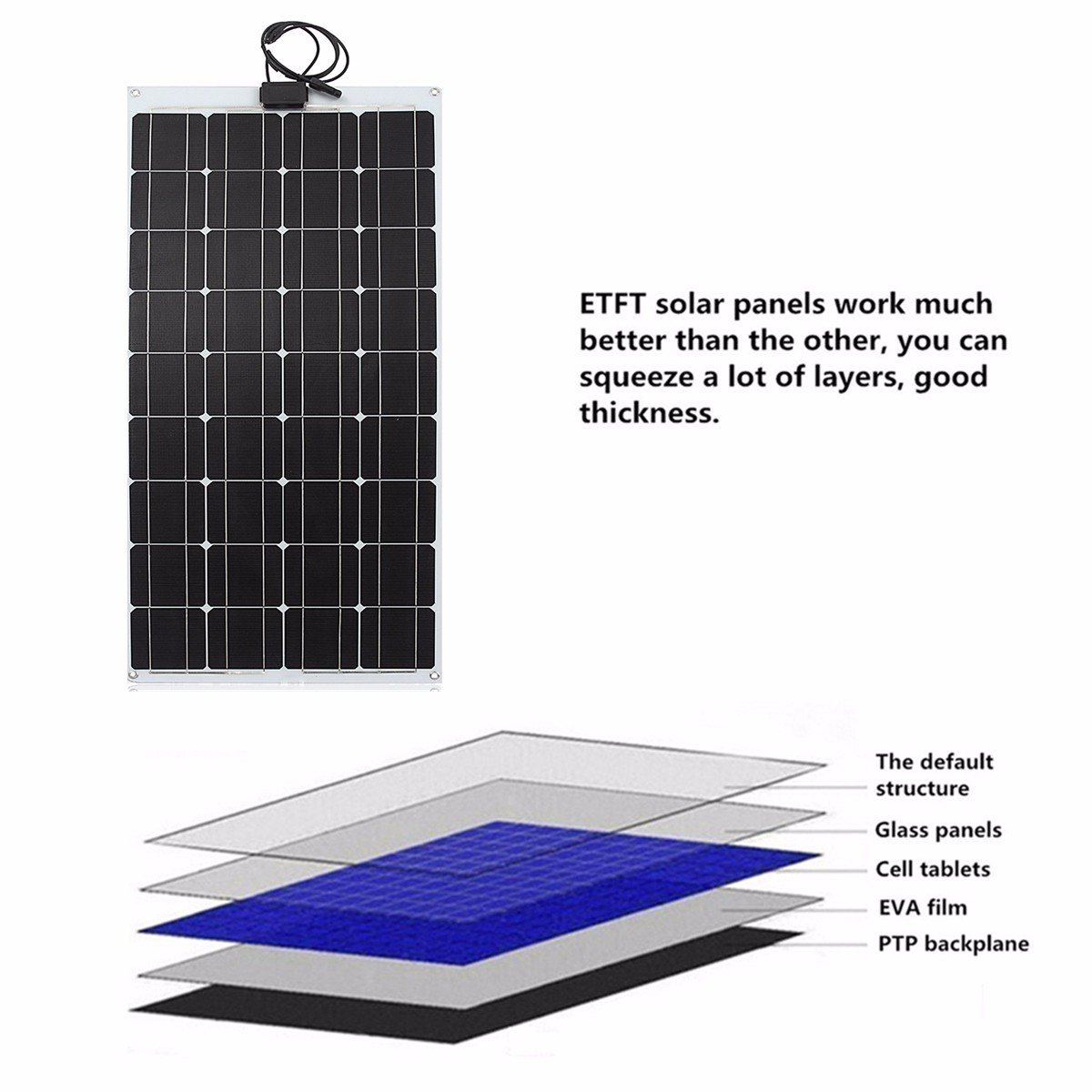 Elfeland® SP-6 100W 12V Sun Power ETFT Energy Flexible Solar Panel For Boat Caravan Car