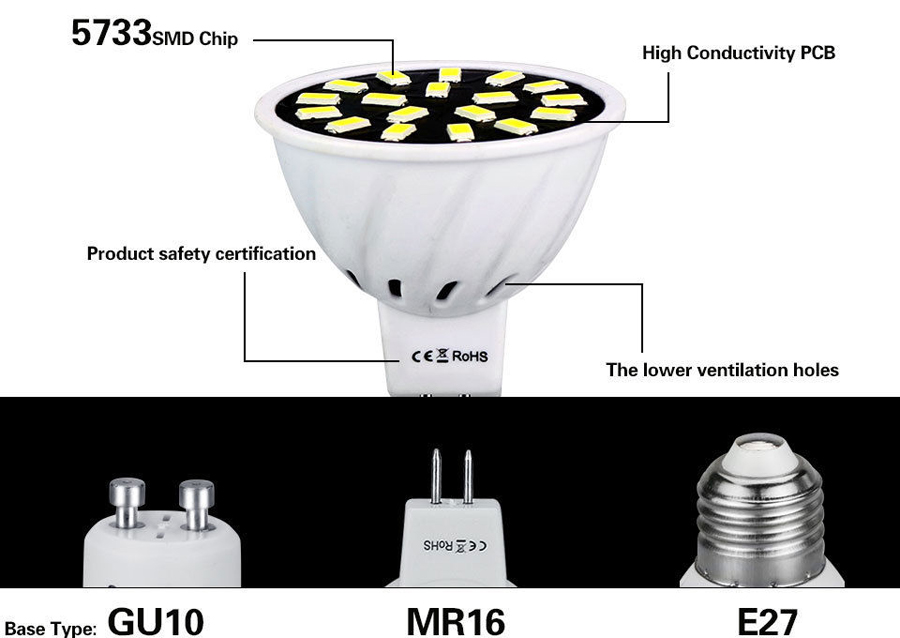 E27 GU10 MR16 8W 32 SMD 5733 LED Pure White Warm White Spot Lightting Lamp Bulb 220V