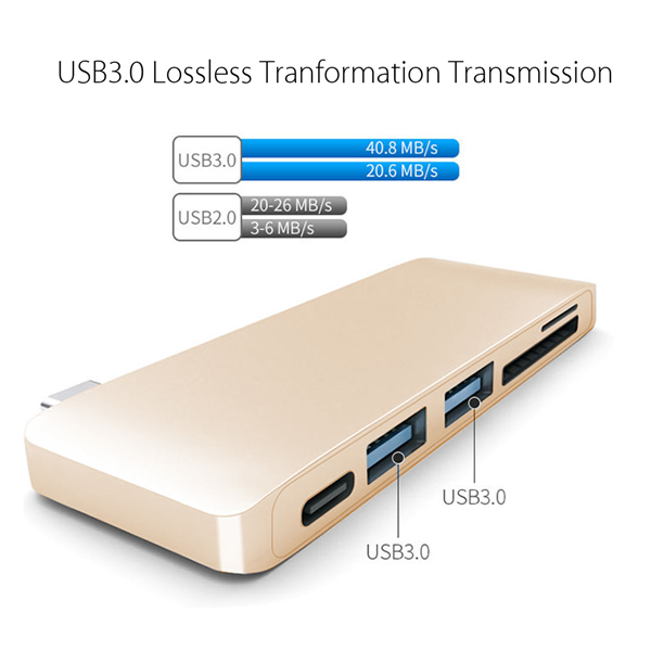5 In 1 USB-C Hub 3.0 Type-C Charging Adapter Data Sync Card Reader For Apple MacBook Tablet