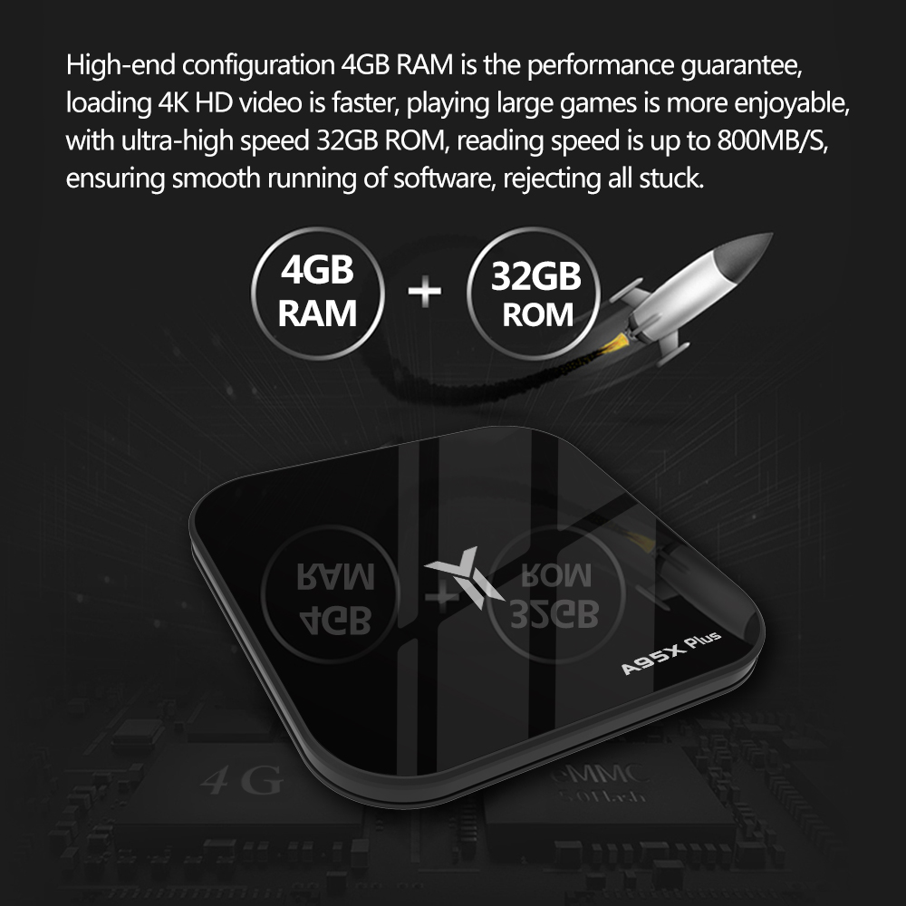 A95X Plus S905Y2 4GB DDR4 RAM 32GB ROM Android 8.1 5.0G WIFI bluetooth 4.2 TV Box