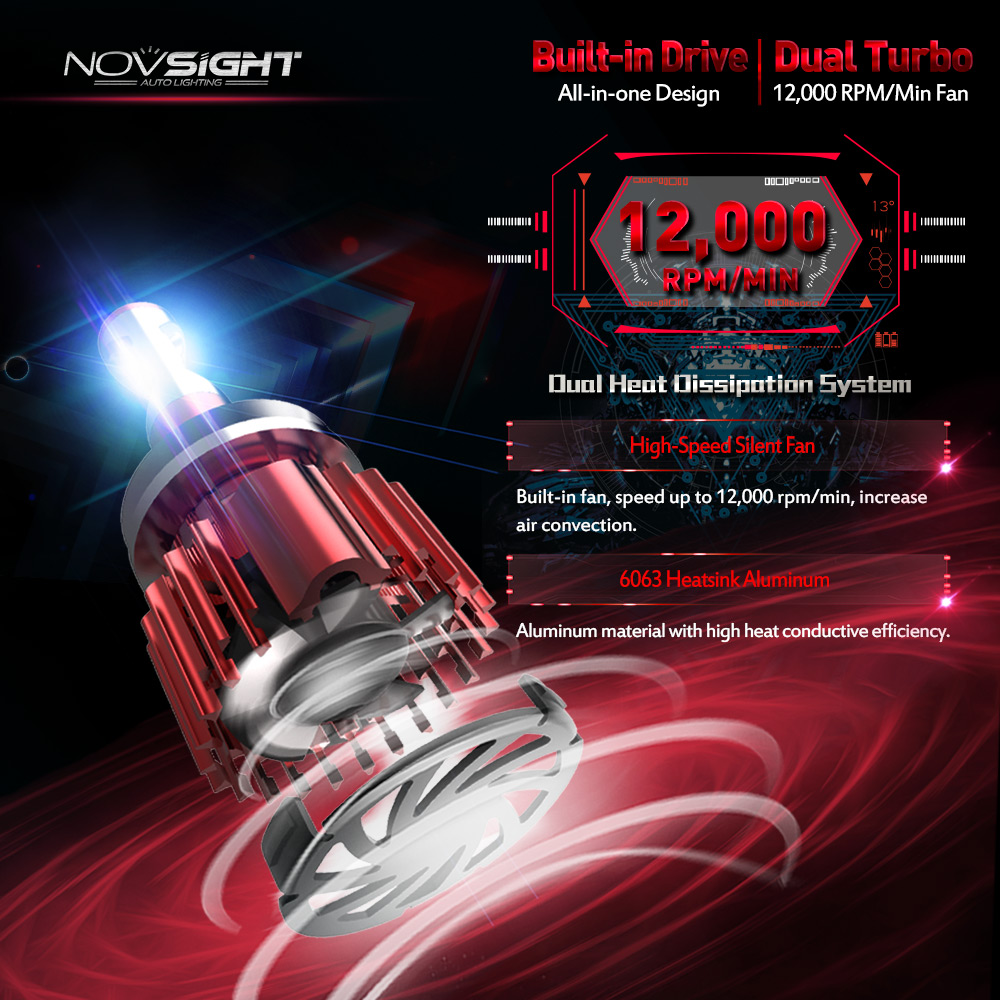 NovSight A381-N6 LED Car Headlights Bulbs 60W 10000LM H1 H3 H4 H7 H11 9005 9006 6500K White