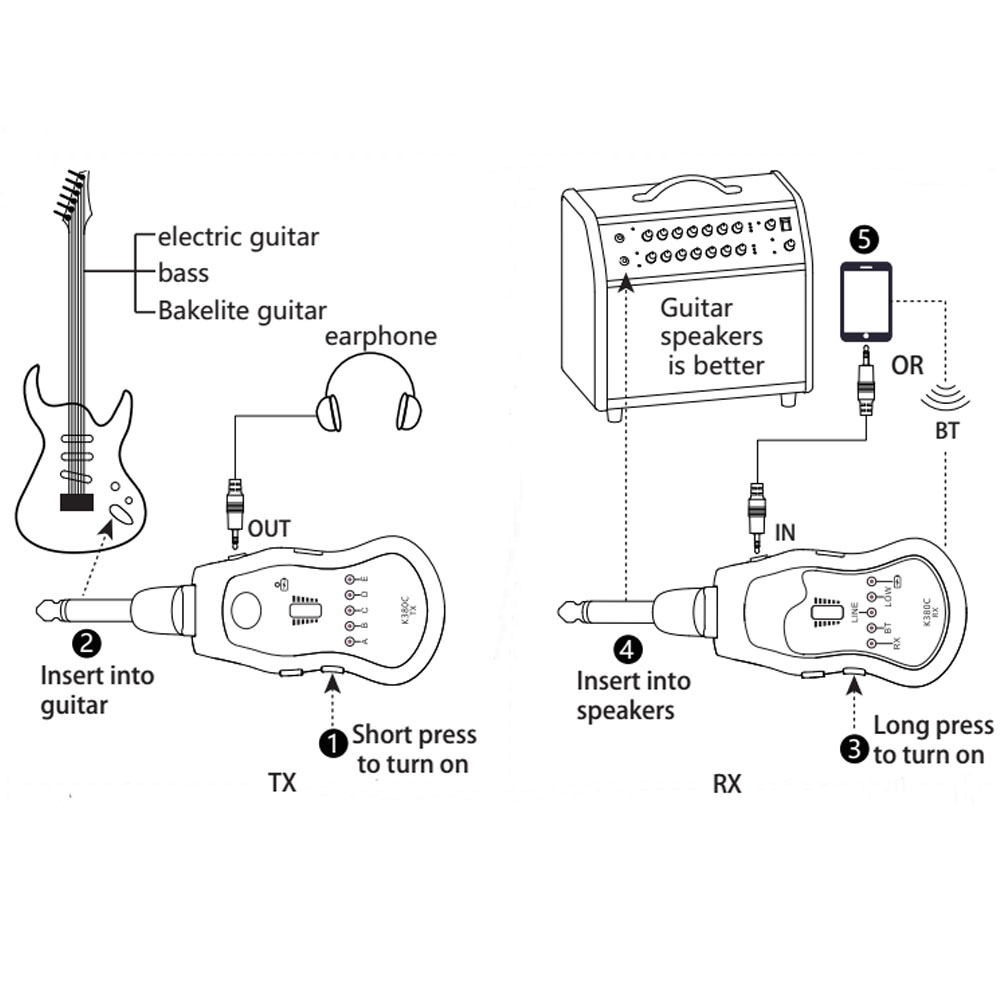 k380c 5 in1 wireless guitar effects bluetooth transmitter receiver for electric guitar bass sale