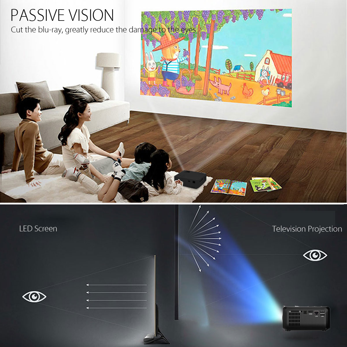 M16 1800 Lumen Home Theater Android 5.1 1080P LED Projector for Cell Phone PC TV BOX