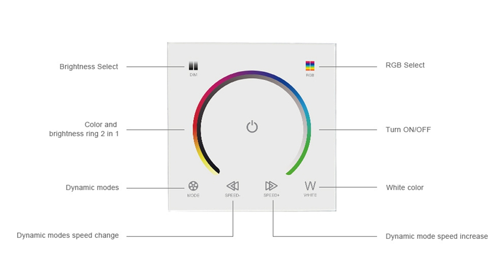 LUSTREON DC12-24V Touch Panel Color Changing Light Switch Dimmer Controller for RGBW LED Strip