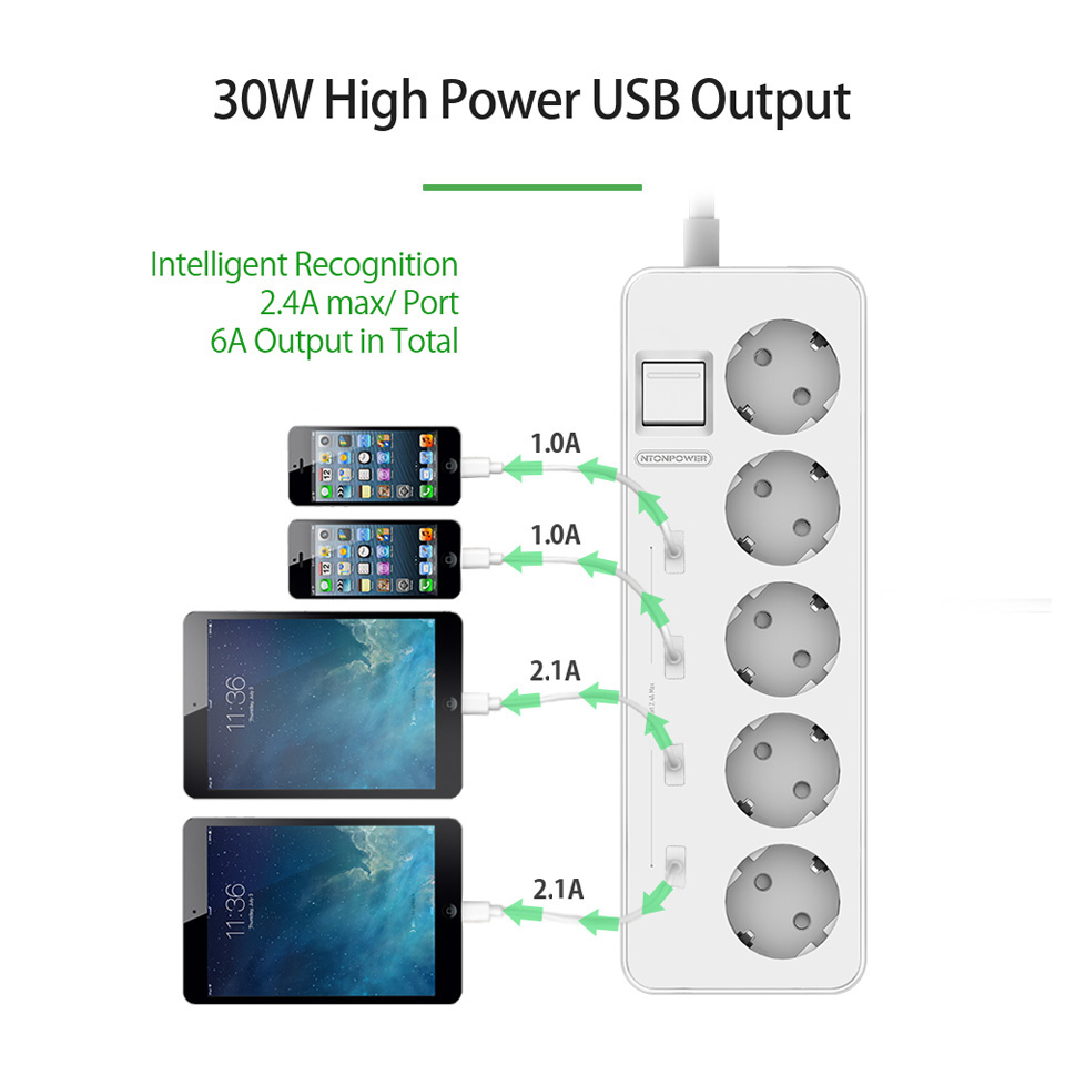 NTONPOWER MPS EU PLUG USB Extension Socket Power Outlet 5 AC Surge Protector Overload Protection with 4 USB Smart Charging Ports