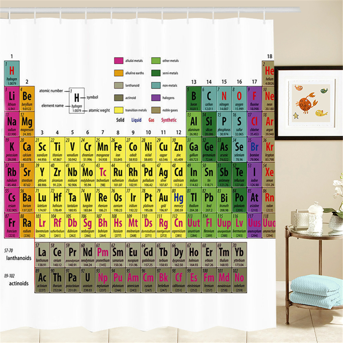 Periodic Table Of Elements Polyester Shower Curtains Pa