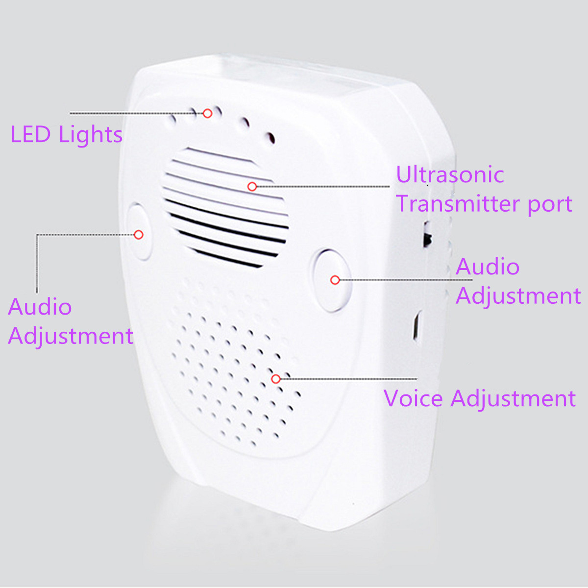 Ultrasonic Pest Repellent Plug Professional Home Applicance Electronic Indoor Repeller