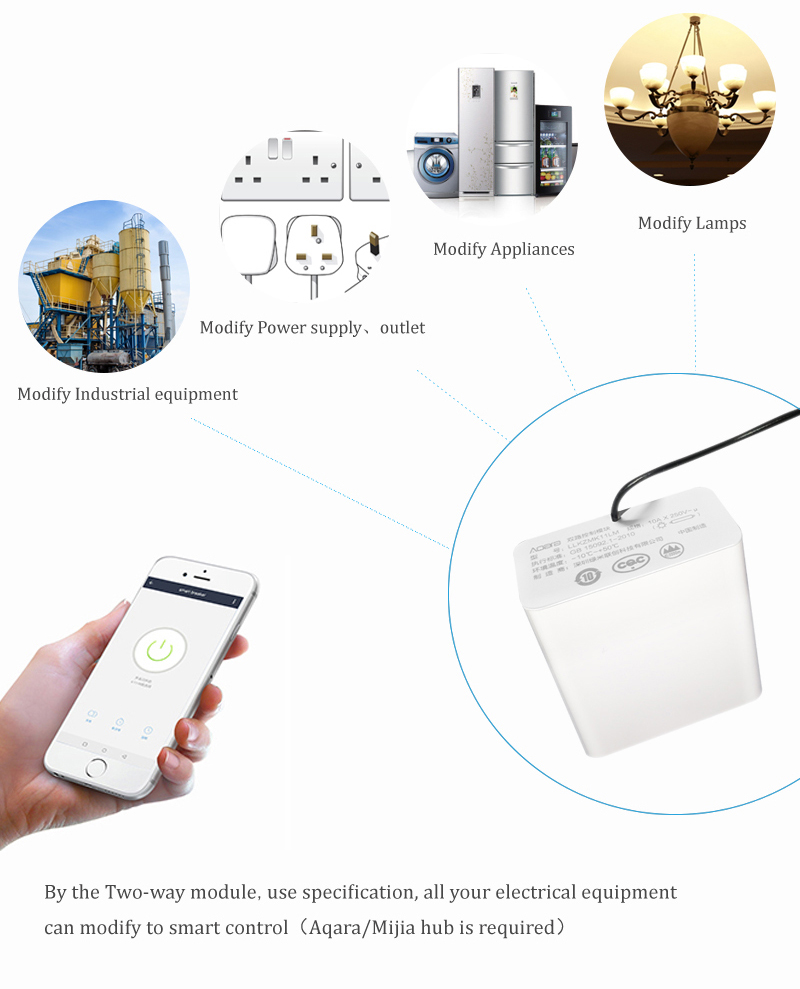 Original Aqara 2 Channels Smart Home Wireless Relay Two-way Control Module Controller From Xiaomi Eco-System