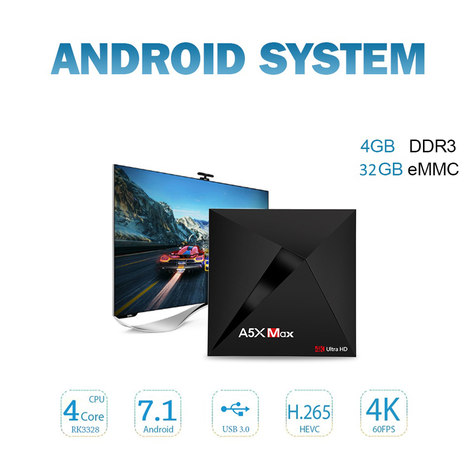 A5X MAX MID RK3328 4GB RAM 32GB ROM Android 7.1 HDR 10 USB 3.0 TV Box