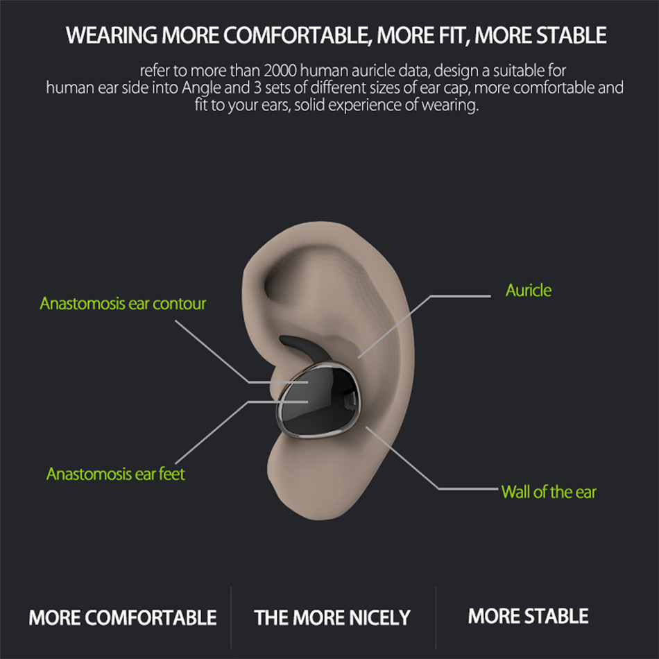 Losence SP01 Wireless bluetooth 4.1 Mini Invisible Earphone Sports Running Headphone with Mic