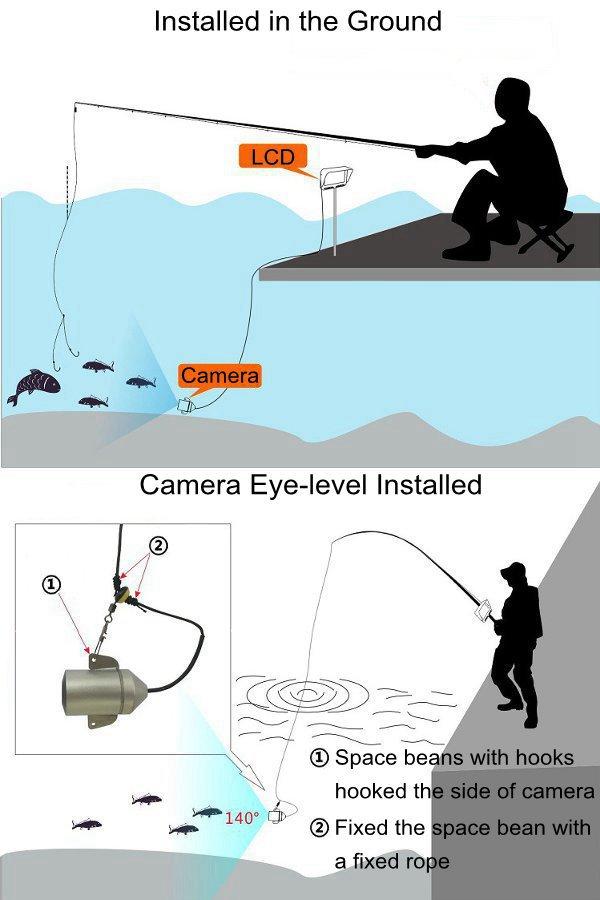 LCD Monitor Night Vision Fish Finder DVR Video Under Water Fishing Camera