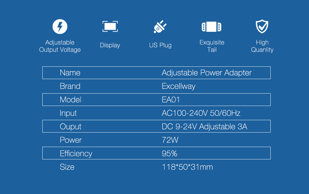 Excellway 9 24v 3a 72w acdc adapter switching power supply shipping methods fandeluxe Gallery